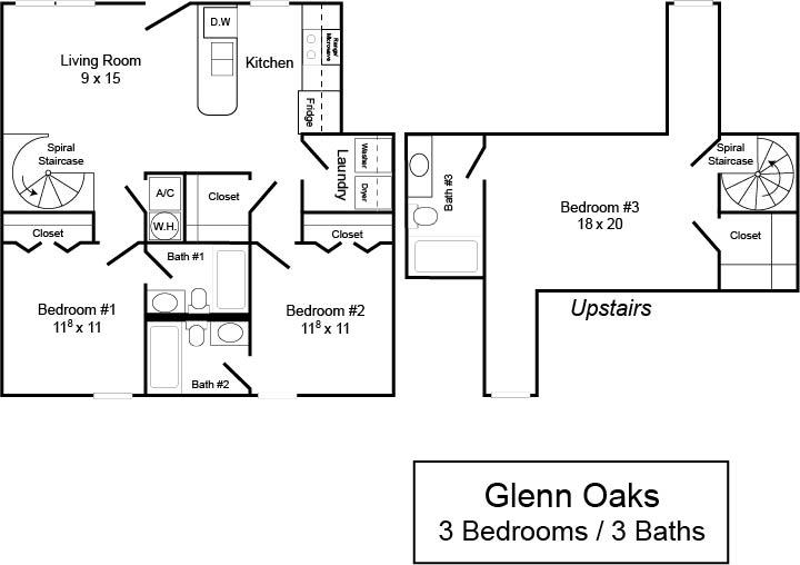 Glenn Oaks 3/3