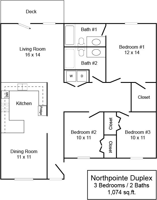 Northpointe Duplex 3/2