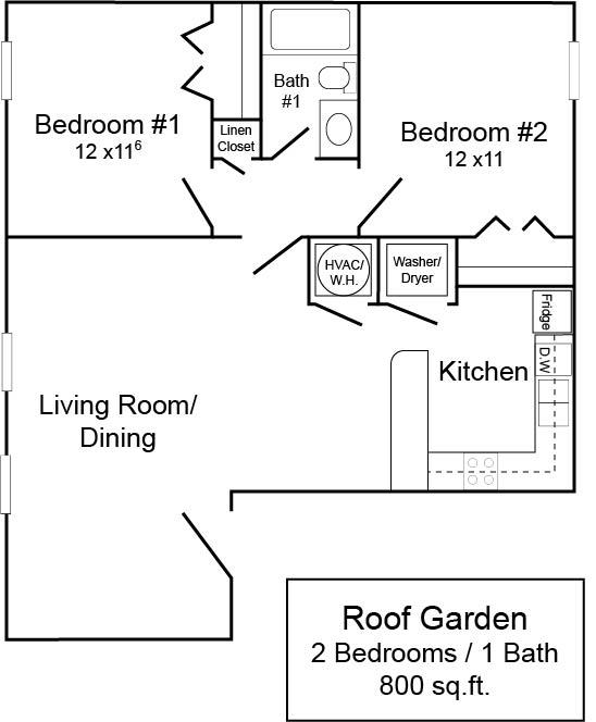 Roof Gardens 2/1